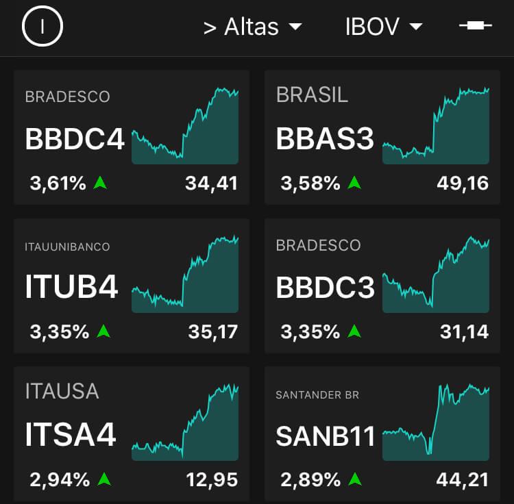 Ibovespa - TradeMap