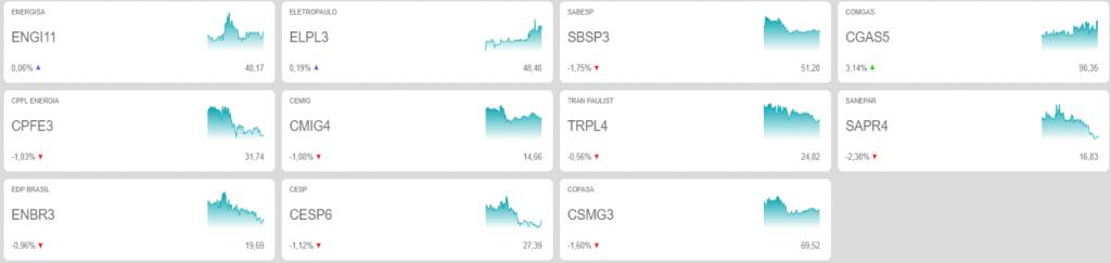 TradeMap Web