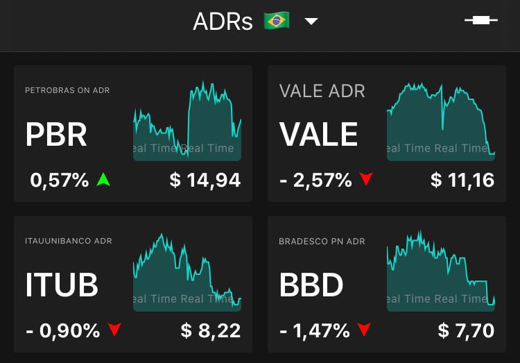 Lista de ADRs no TradeMap