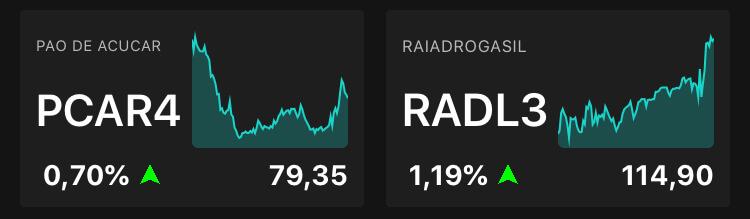 PCAR4 e RADL3, às 10h50, no TradeMap