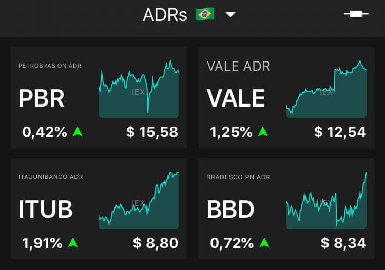 Lista personalizada de ADRs