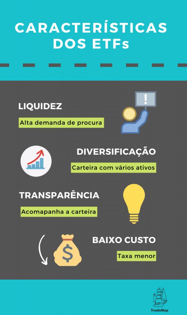 Infográfico desenvolvido por TradeMap