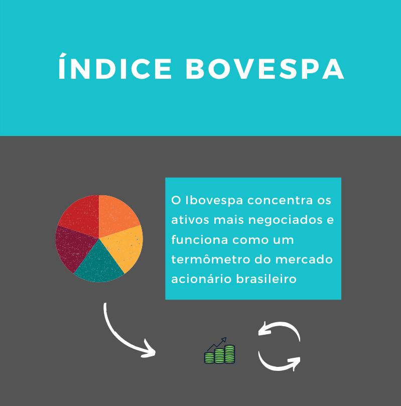 Ibovespa - Desenvolvido por TradeMap