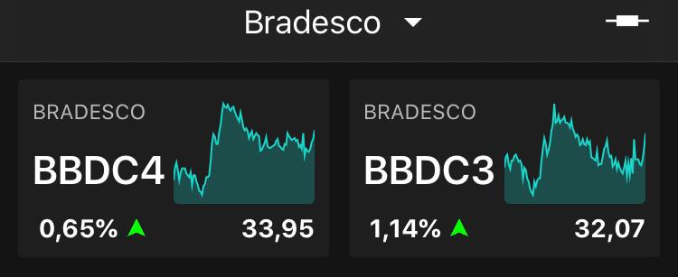 Bradesco - BBDC4 e BBDC3, às 10h45, no TradeMap