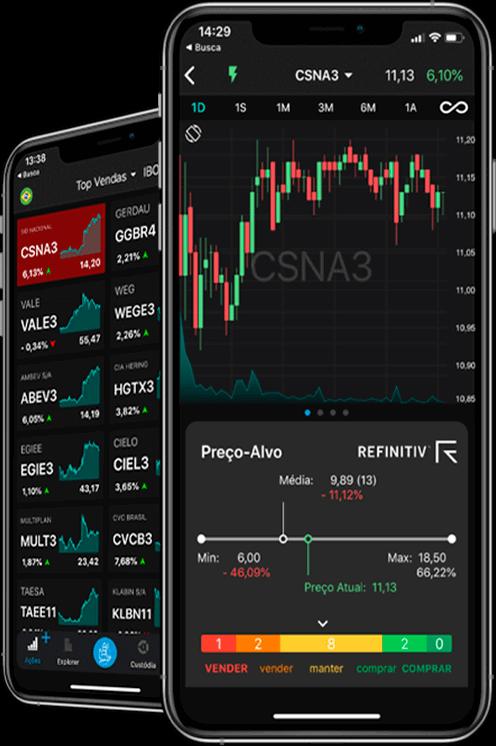 2 smartphone telas trademap