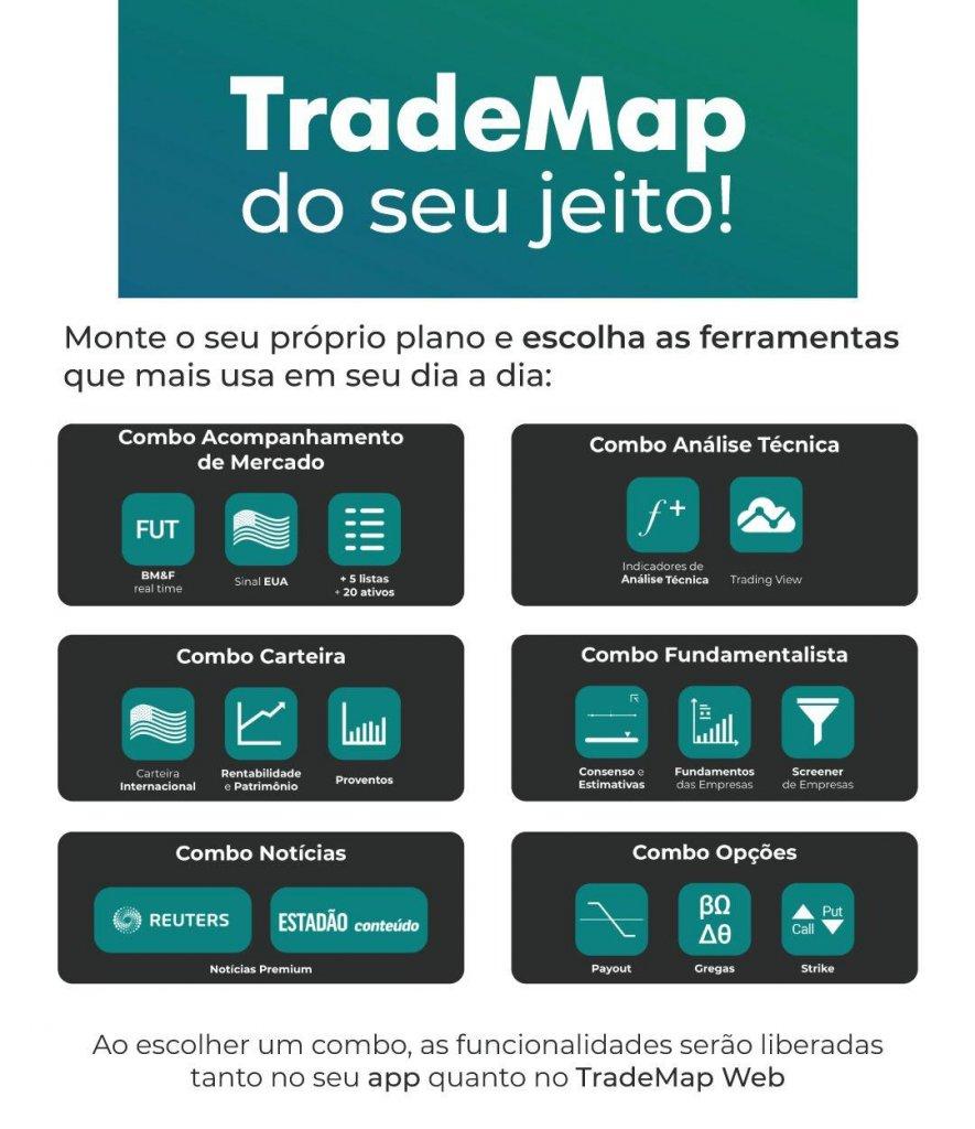 O TradeMap do seu jeito!