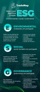 O que significa ESG?