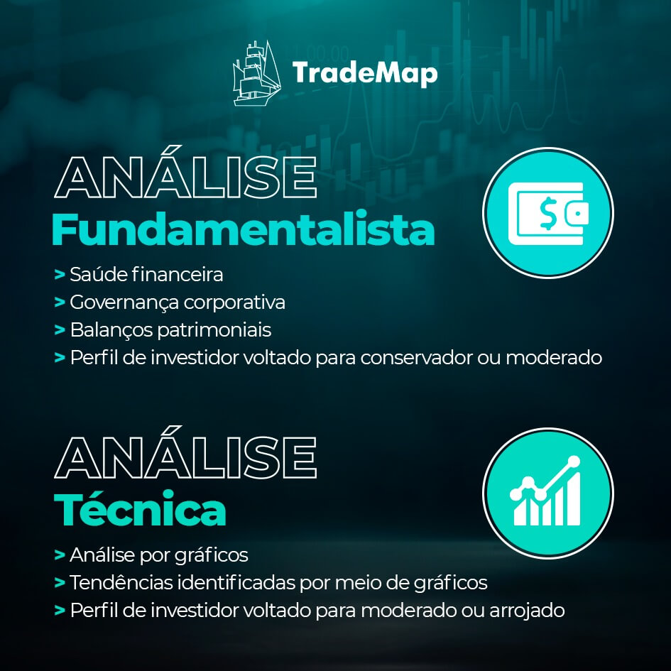 analise fundamentalista x  análise técnica