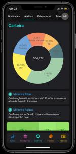 Screen trademap celular